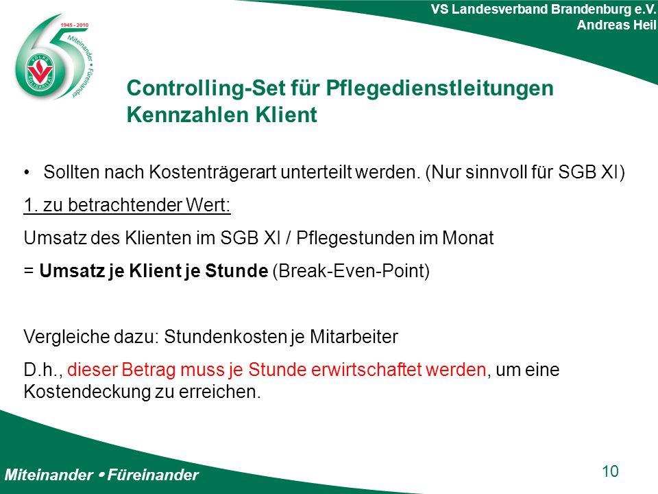 Miteinander  Füreinander VS Landesverband Brandenburg e.V. Andreas Heil Controlling-Set für Pflegedienstleitungen Kennzahlen Klient Sollten nach Kost