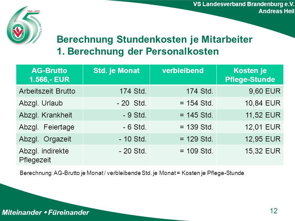 Miteinander  Füreinander VS Landesverband Brandenburg e.V. Andreas Heil Berechnung Stundenkosten je Mitarbeiter 1. Berechnung der Personalkosten 12 A