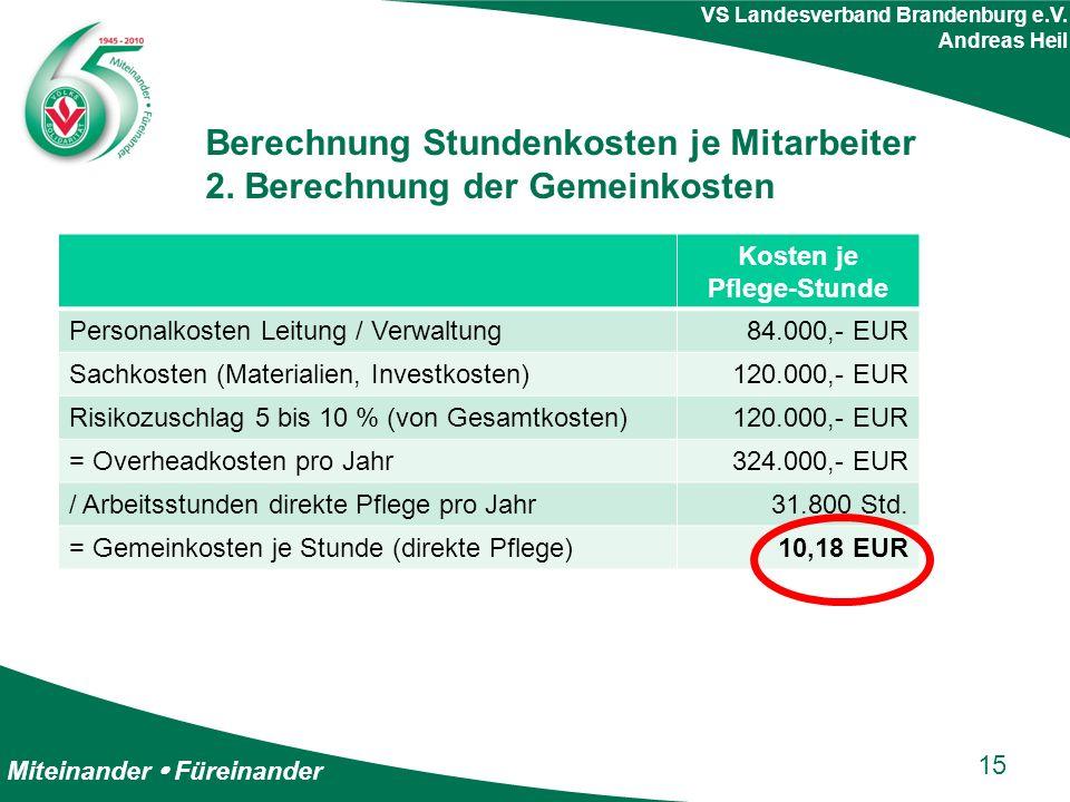 Miteinander  Füreinander VS Landesverband Brandenburg e.V. Andreas Heil Berechnung Stundenkosten je Mitarbeiter 2. Berechnung der Gemeinkosten 15 Kos