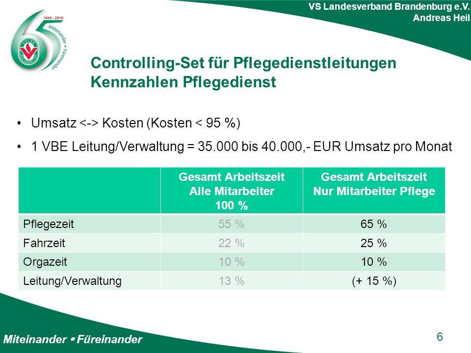 Miteinander  Füreinander VS Landesverband Brandenburg e.V. Andreas Heil Controlling-Set für Pflegedienstleitungen Kennzahlen Pflegedienst Umsatz Kost