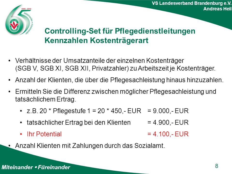 Miteinander  Füreinander VS Landesverband Brandenburg e.V. Andreas Heil Controlling-Set für Pflegedienstleitungen Kennzahlen Kostenträgerart Verhältn