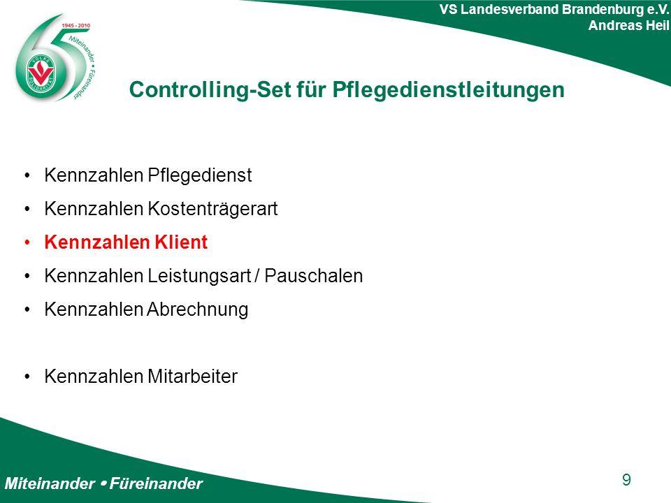 Miteinander  Füreinander VS Landesverband Brandenburg e.V. Andreas Heil Controlling-Set für Pflegedienstleitungen Kennzahlen Pflegedienst Kennzahlen