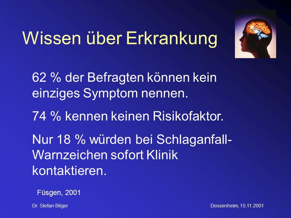 Dr. Stefan BilgerDossenheim, 15.11.2001 Wissen über Erkrankung 62 % der Befragten können kein einziges Symptom nennen. 74 % kennen keinen Risikofaktor
