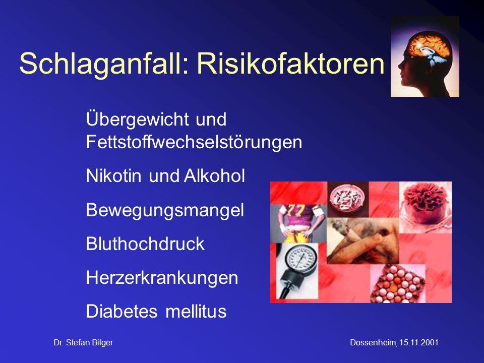 Dr. Stefan BilgerDossenheim, 15.11.2001 Schlaganfall: Risikofaktoren Übergewicht und Fettstoffwechselstörungen Nikotin und Alkohol Bewegungsmangel Blu