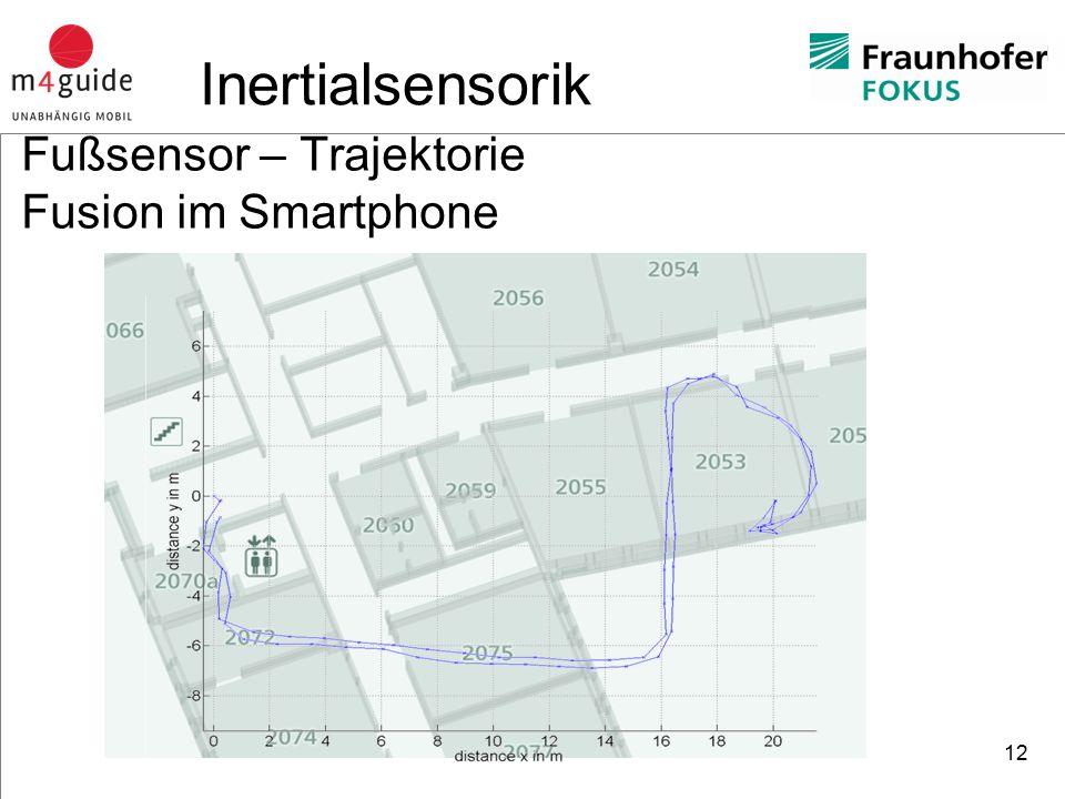 heureka Consult Fußsensor – Trajektorie Fusion im Smartphone 12 Inertialsensorik