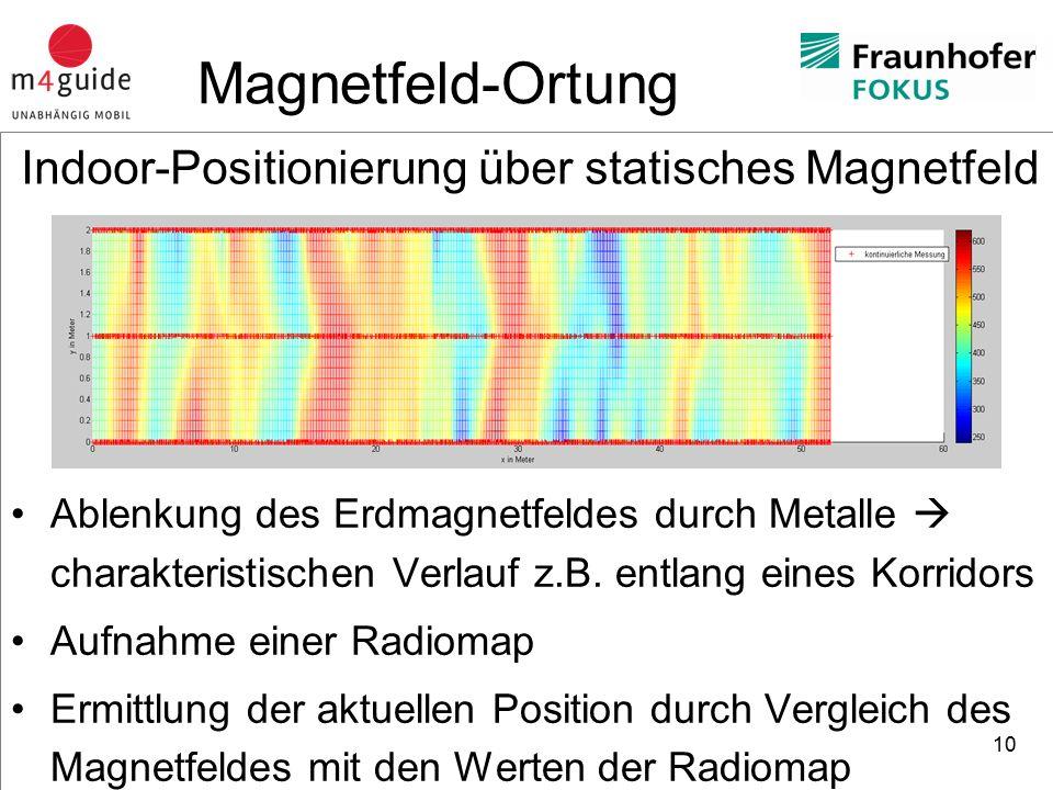 heureka Consult Indoor-Positionierung über statisches Magnetfeld Ablenkung des Erdmagnetfeldes durch Metalle  charakteristischen Verlauf z.B.
