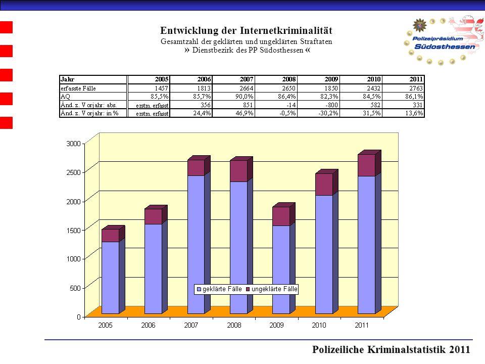 Polizeiliche Kriminalstatistik 2011 Entwicklung der Internetkriminalität Gesamtzahl der geklärten und ungeklärten Straftaten » Dienstbezirk des PP Südosthessen «