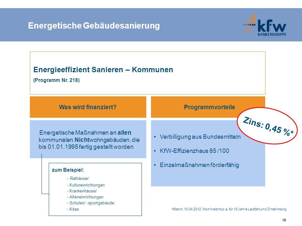 16 Energetische Gebäudesanierung Energieeffizient Sanieren – Kommunen (Programm Nr.
