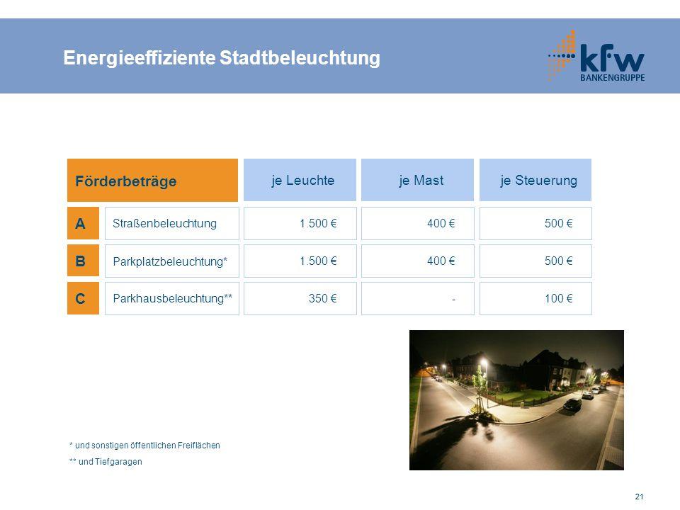 21 Förderbeträge Straßenbeleuchtung 1.500 €400 €500 € Parkplatzbeleuchtung* 1.500 €400 €500 € Parkhausbeleuchtung** 350 €-100 € je Leuchteje Mastje Steuerung * und sonstigen öffentlichen Freiflächen ** und Tiefgaragen A B C Energieeffiziente Stadtbeleuchtung