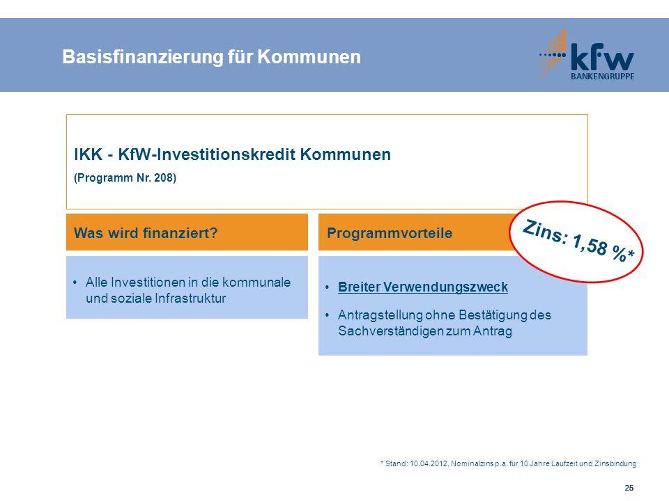 25 Breiter Verwendungszweck Antragstellung ohne Bestätigung des Sachverständigen zum Antrag 25 Basisfinanzierung für Kommunen IKK - KfW-Investitionskredit Kommunen (Programm Nr.