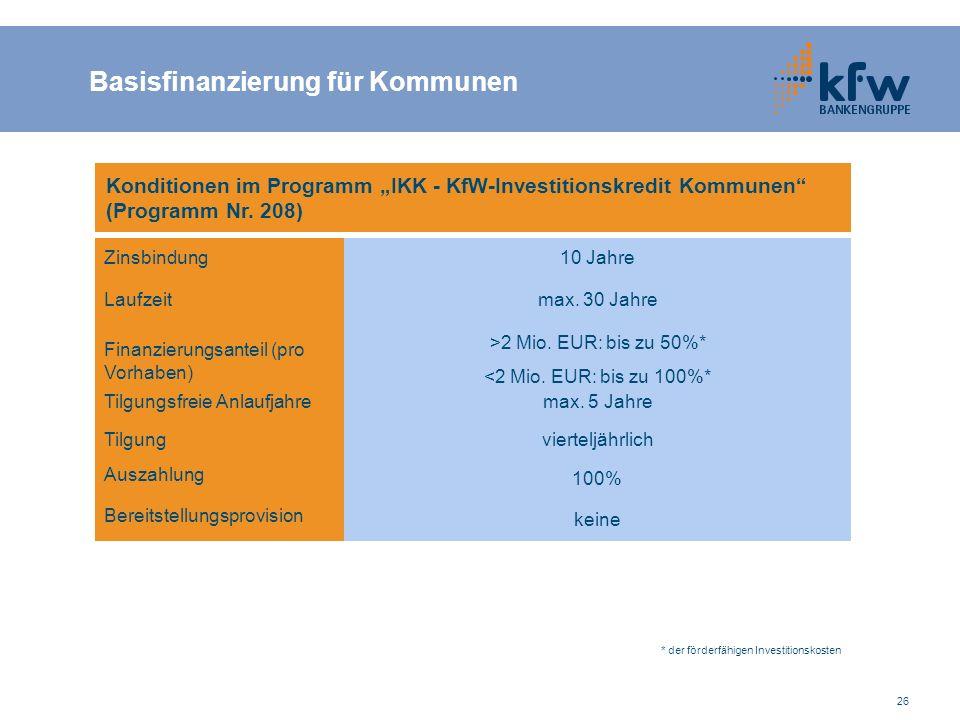 """26 Konditionen im Programm """"IKK - KfW-Investitionskredit Kommunen"""" (Programm Nr. 208) max. 5 JahreTilgungsfreie Anlaufjahre 10 JahreZinsbindung vierte"""