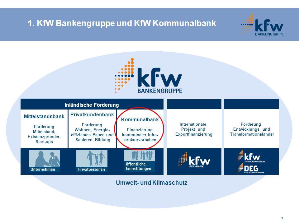 4 Programme IKK - KfW-Investitionskredit Kommunen (208) Energieeffizient Sanieren – Kommunen (218) Gemeinden Städte Landkreise Gemeindeverbände Antragsteller KfW-Investitionskredit Kommunen Premium – Energie- effiziente Stadtbeleuchtung (215) 1.