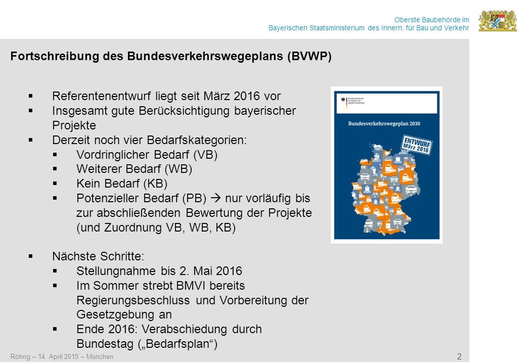 Oberste Baubehörde im Bayerischen Staatsministerium des Innern, für Bau und Verkehr Fortschreibung des Bundesverkehrswegeplans (BVWP) Röhrig – 14.