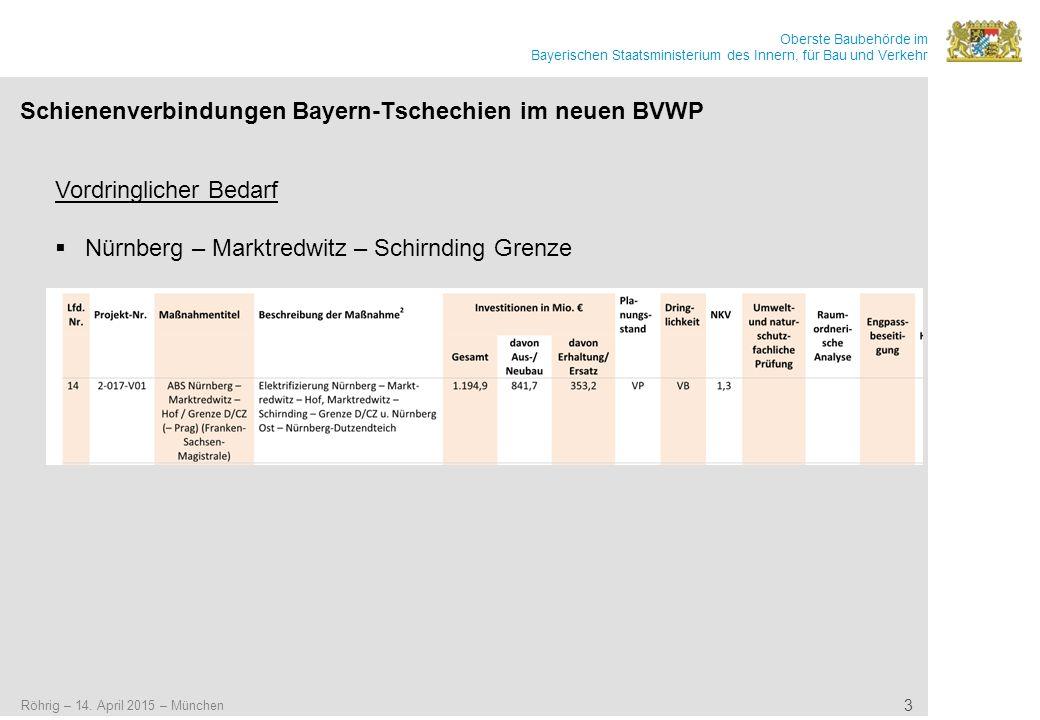 Oberste Baubehörde im Bayerischen Staatsministerium des Innern, für Bau und Verkehr Schienenverbindungen Bayern-Tschechien im neuen BVWP Röhrig – 14.