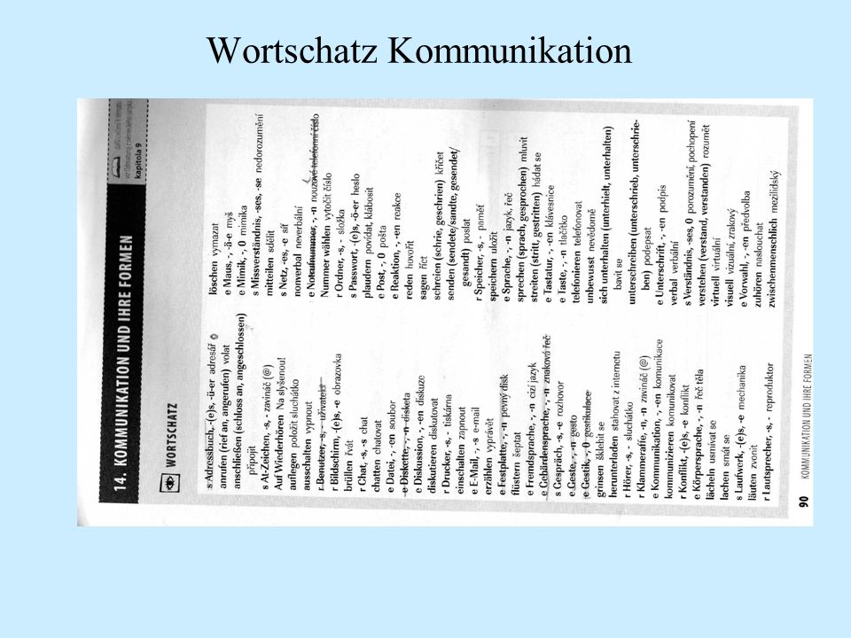 Wortschatz Kommunikation