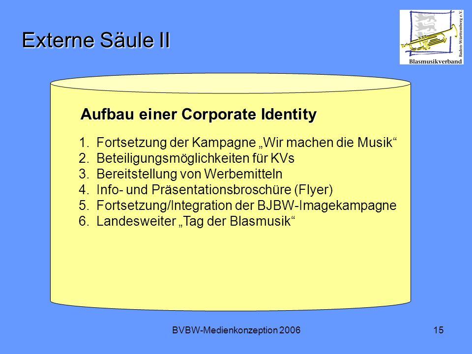 """BVBW-Medienkonzeption 200615 Externe Säule II Aufbau einer Corporate Identity Aufbau einer Corporate Identity 1.Fortsetzung der Kampagne """"Wir machen d"""