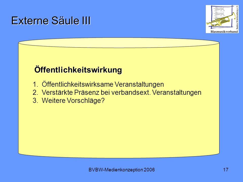 BVBW-Medienkonzeption 200617 Externe Säule III Öffentlichkeitswirkung Öffentlichkeitswirkung 1.Öffentlichkeitswirksame Veranstaltungen 2.Verstärkte Präsenz bei verbandsext.