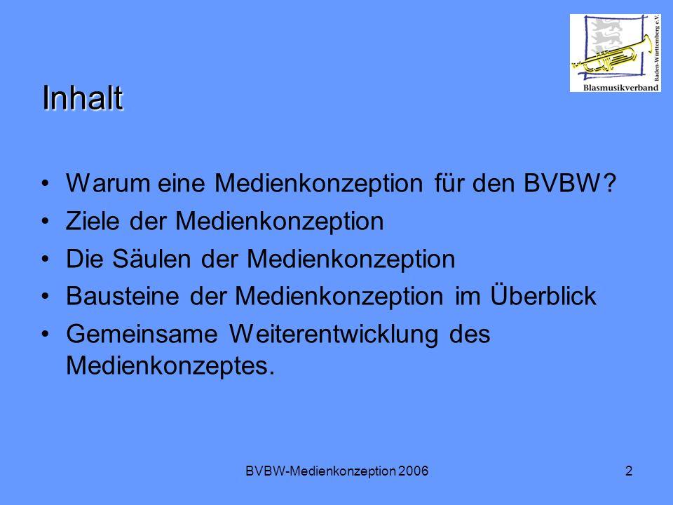 BVBW-Medienkonzeption 200613 Externe Säule I Stärkere Präsenz des BVBW in Medien Stärkere Präsenz des BVBW in Medien 1.Veranstaltungsberichterstattung im Rundfunk 2.Stärkere Präsenz von Blasmusik im Rundfunk 3.Stärkere Präsenz in den Printmedien 4.Aufbau neuer Presseverteiler (Servicetool für KVs)
