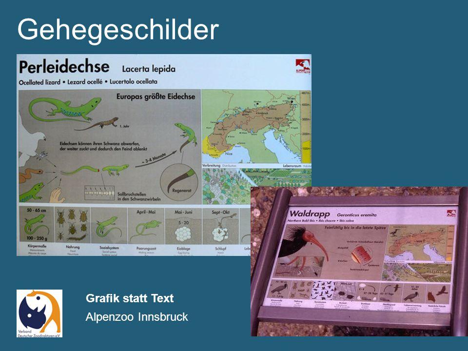 Gehegeschilder Grafik statt Text Alpenzoo Innsbruck