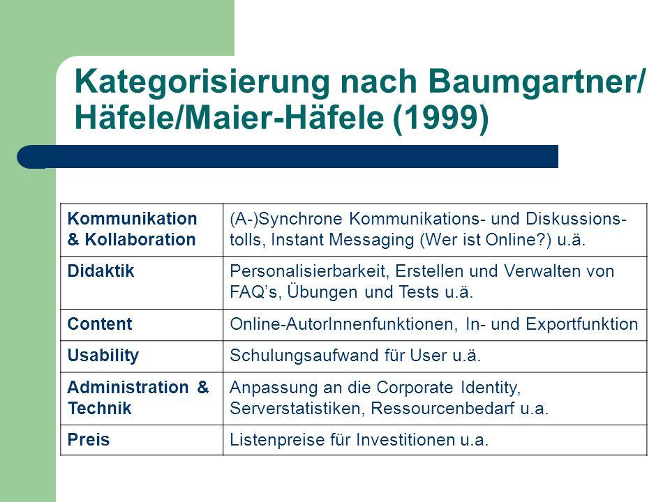 Kategorisierung nach Baumgartner/ Häfele/Maier-Häfele (1999) Kommunikation & Kollaboration (A-)Synchrone Kommunikations- und Diskussions- tolls, Instant Messaging (Wer ist Online?) u.ä.