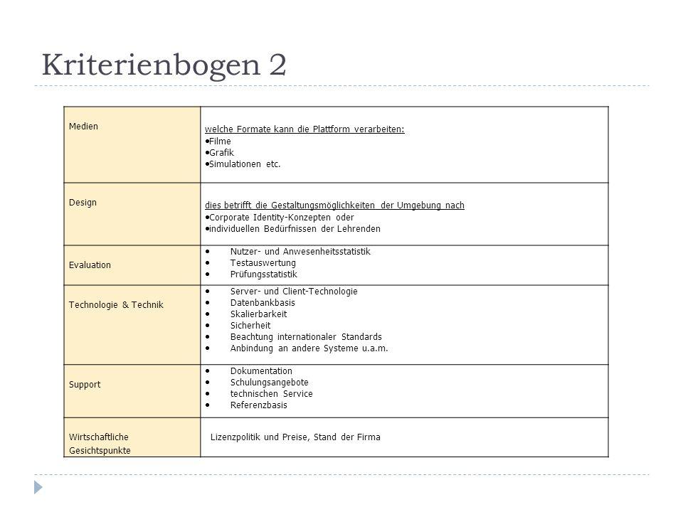 Kriterienbogen 2 Medien welche Formate kann die Plattform verarbeiten:  Filme  Grafik  Simulationen etc. Design dies betrifft die Gestaltungsmöglic