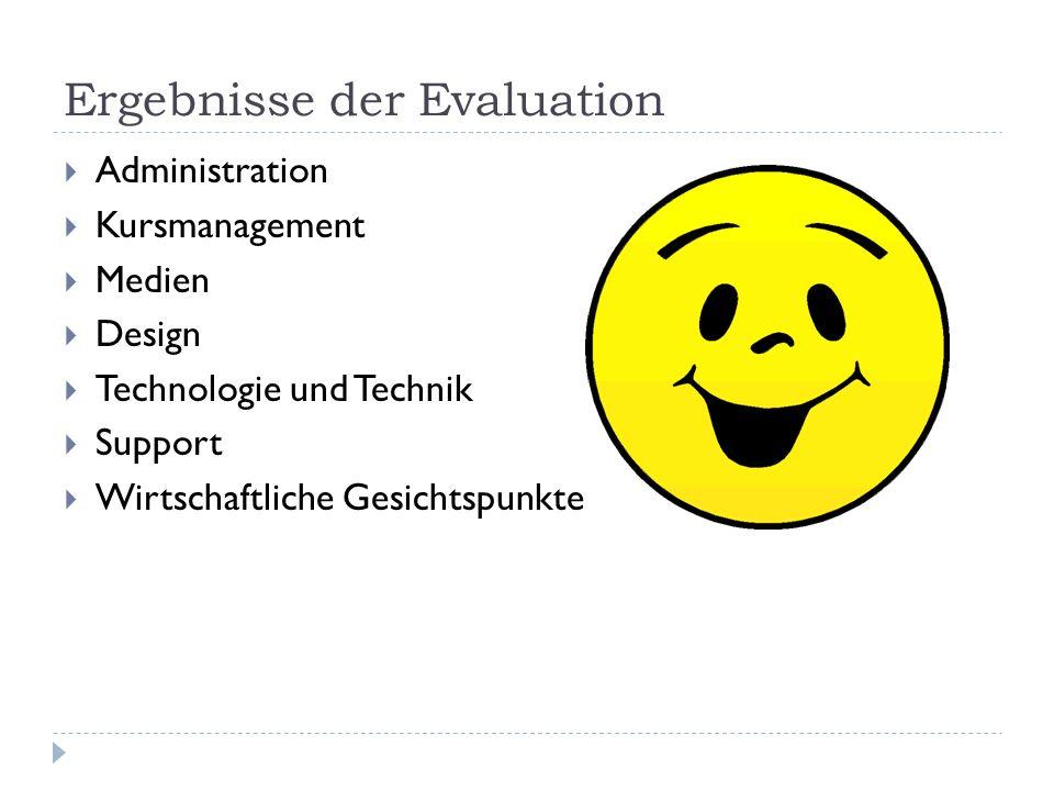 Ergebnisse der Evaluation  Administration  Kursmanagement  Medien  Design  Technologie und Technik  Support  Wirtschaftliche Gesichtspunkte