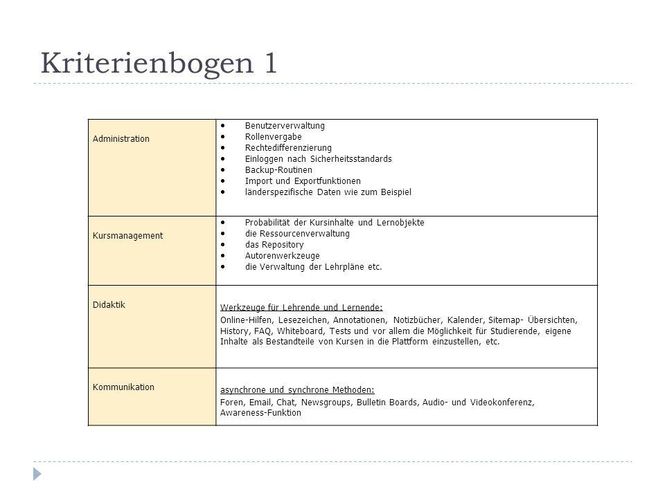 Kriterienbogen 1 Administration  Benutzerverwaltung  Rollenvergabe  Rechtedifferenzierung  Einloggen nach Sicherheitsstandards  Backup ‑ Routinen