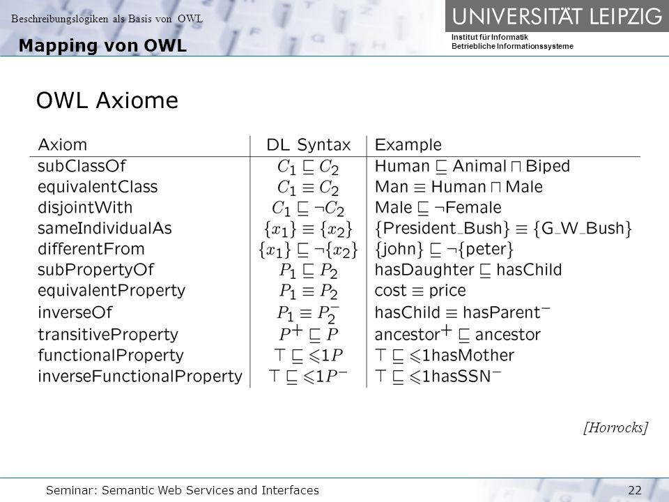 Beschreibungslogiken als Basis von OWL Institut für Informatik Betriebliche Informationssysteme Seminar: Semantic Web Services and Interfaces22 Mappin