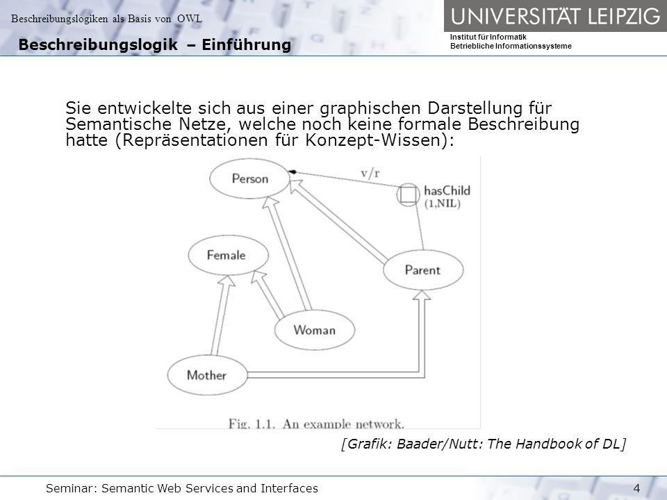 Beschreibungslogiken als Basis von OWL Institut für Informatik Betriebliche Informationssysteme Seminar: Semantic Web Services and Interfaces4 Beschre