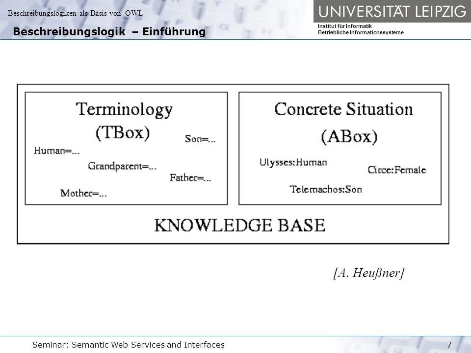Beschreibungslogiken als Basis von OWL Institut für Informatik Betriebliche Informationssysteme Seminar: Semantic Web Services and Interfaces38 Reasoning A-Box Typische Aufgabe von Reasoning Implizites Wissen in explizites Verwandeln Retrieval: Welche Instanzen gibt es von einem Konzept.