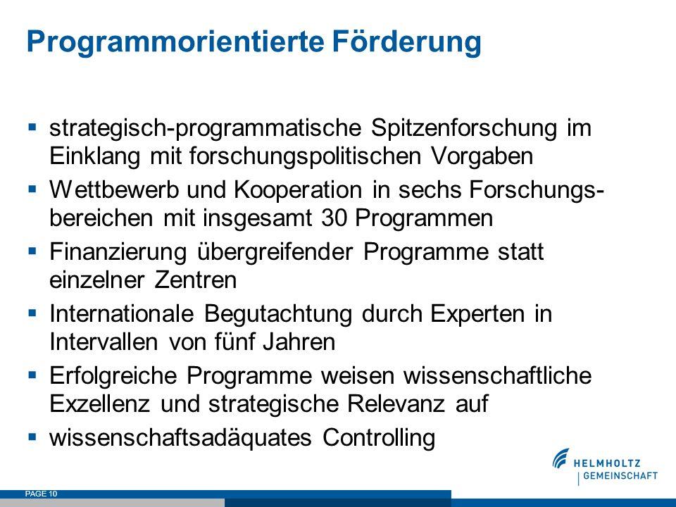 PAGE 10 Programmorientierte Förderung  strategisch-programmatische Spitzenforschung im Einklang mit forschungspolitischen Vorgaben  Wettbewerb und K