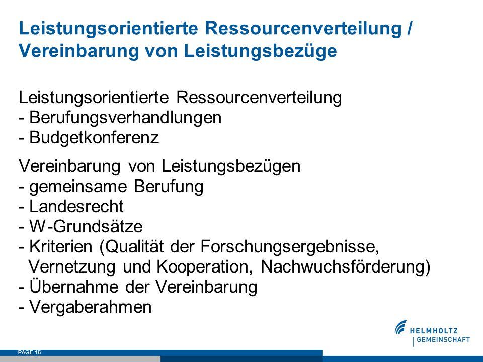 PAGE 15 Leistungsorientierte Ressourcenverteilung / Vereinbarung von Leistungsbezüge Leistungsorientierte Ressourcenverteilung - Berufungsverhandlunge
