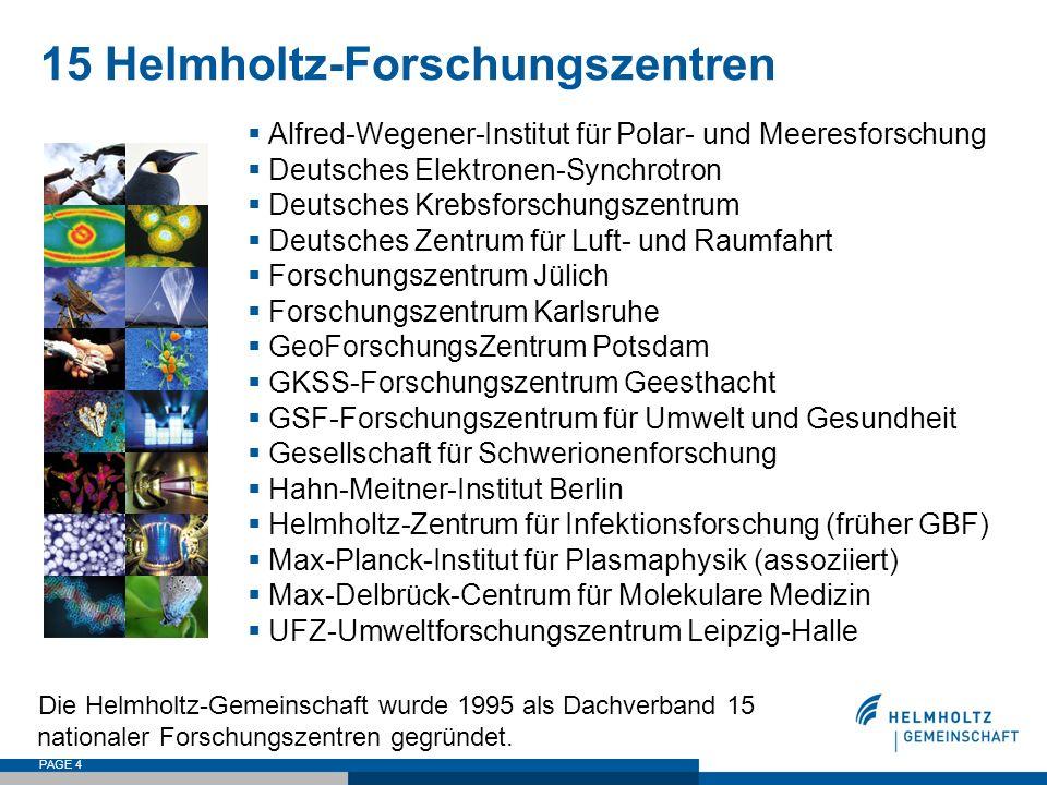 PAGE 4 15 Helmholtz-Forschungszentren  Alfred-Wegener-Institut für Polar- und Meeresforschung  Deutsches Elektronen-Synchrotron  Deutsches Krebsfor