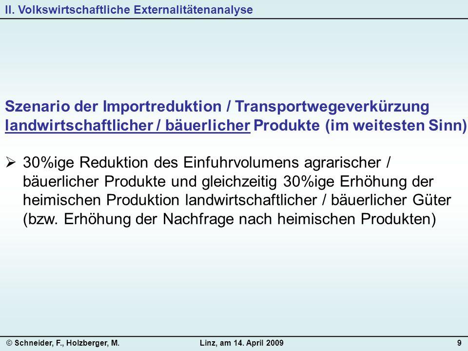 © Schneider, F., Holzberger, M.Linz, am 14. April 20099 Szenario der Importreduktion / Transportwegeverkürzung landwirtschaftlicher / bäuerlicher Prod
