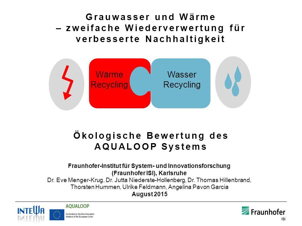 Grauwasser und Wärme – zweifache Wiederverwertung für verbesserte Nachhaltigkeit Wärme Recycling Wasser Recycling Fraunhofer-Institut für System- und