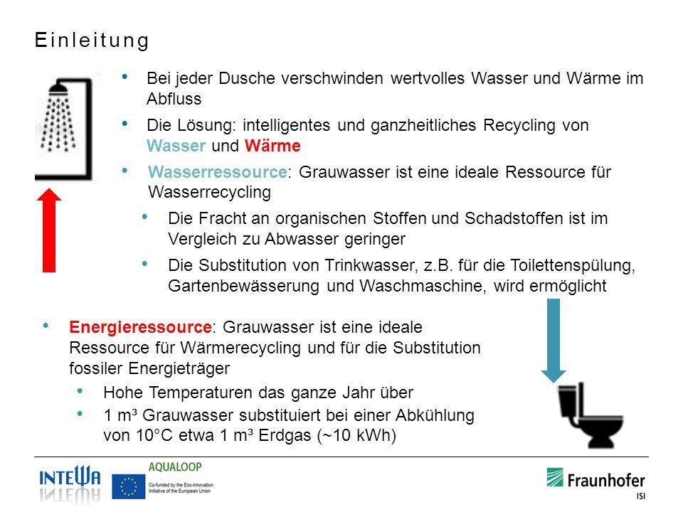 Bei jeder Dusche verschwinden wertvolles Wasser und Wärme im Abfluss Die Lösung: intelligentes und ganzheitliches Recycling von Wasser und Wärme Wasse