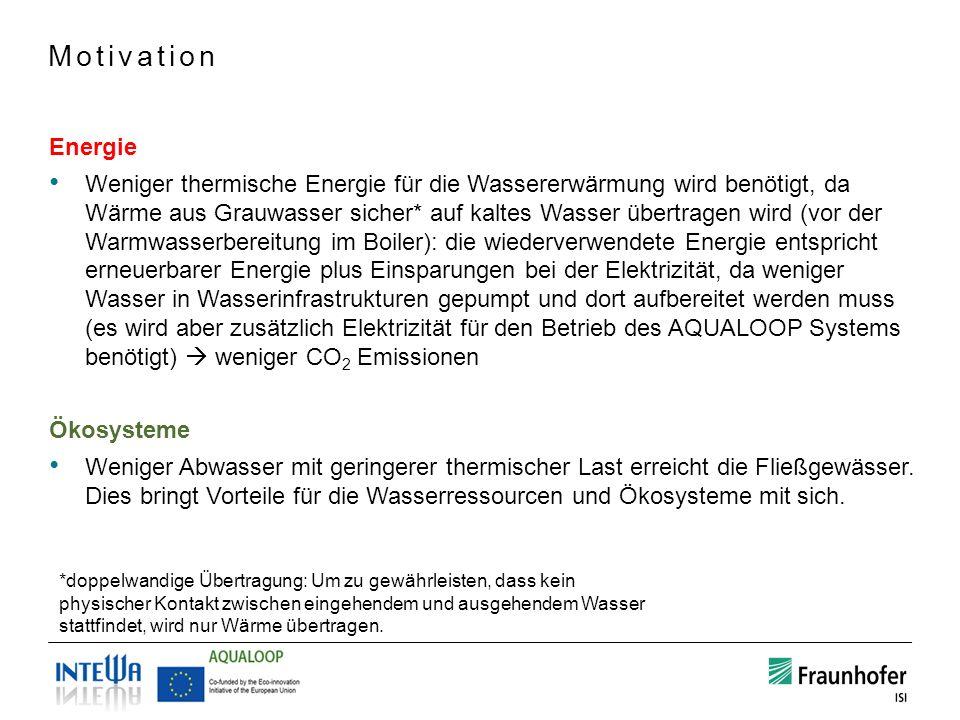 Energie Weniger thermische Energie für die Wassererwärmung wird benötigt, da Wärme aus Grauwasser sicher* auf kaltes Wasser übertragen wird (vor der W