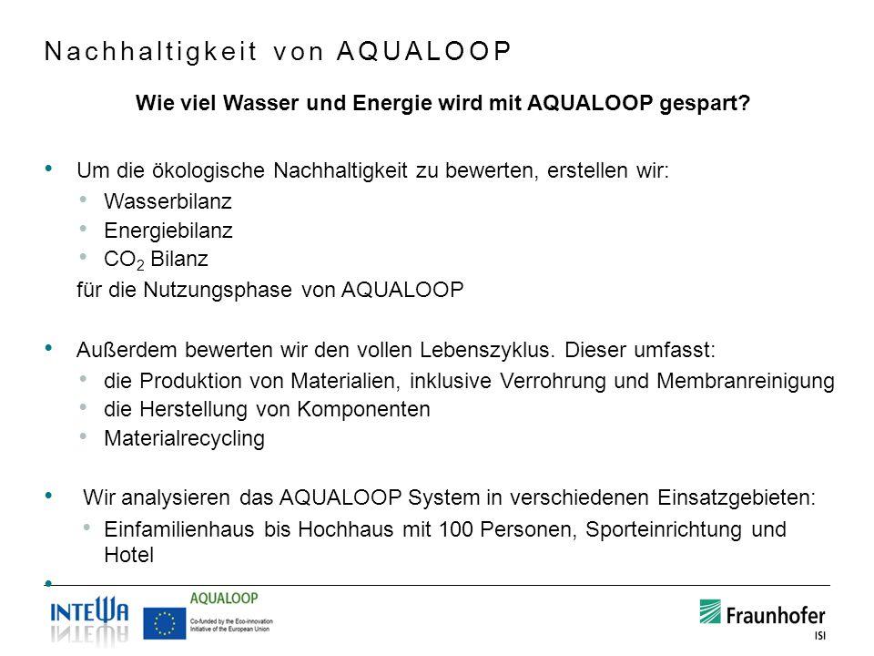 Wie viel Wasser und Energie wird mit AQUALOOP gespart? Um die ökologische Nachhaltigkeit zu bewerten, erstellen wir: Wasserbilanz Energiebilanz CO 2 B