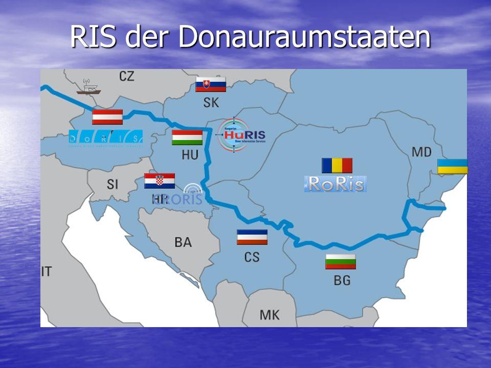 RIS der Donauraumstaaten
