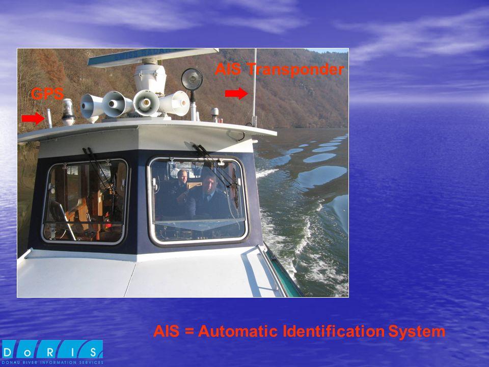 GPS AIS Transponder AIS = Automatic Identification System
