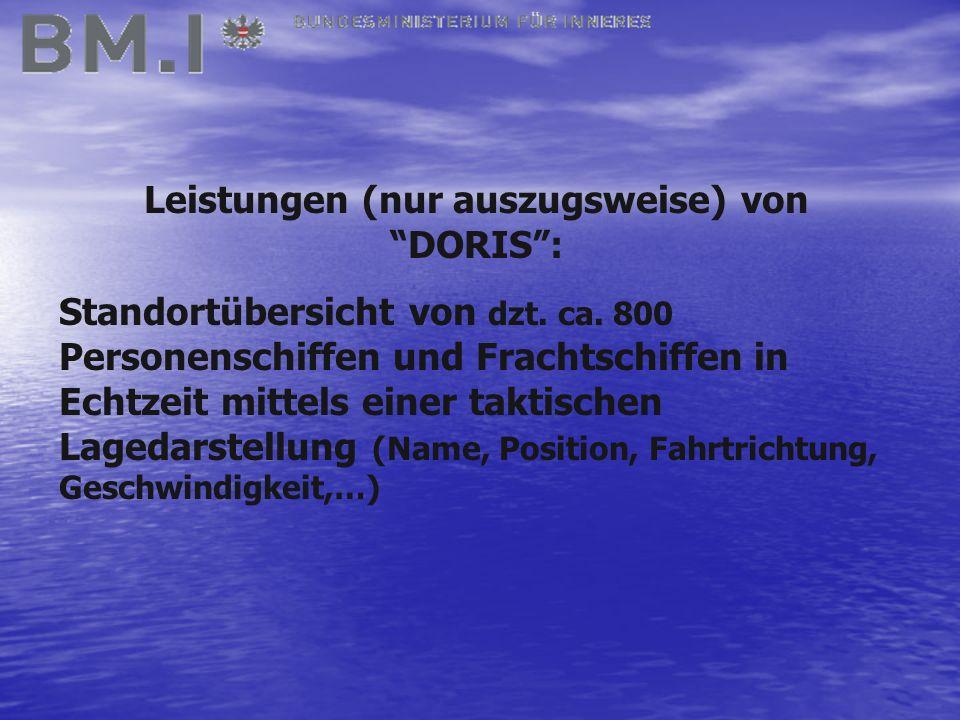 Leistungen (nur auszugsweise) von DORIS : Standortübersicht von dzt.