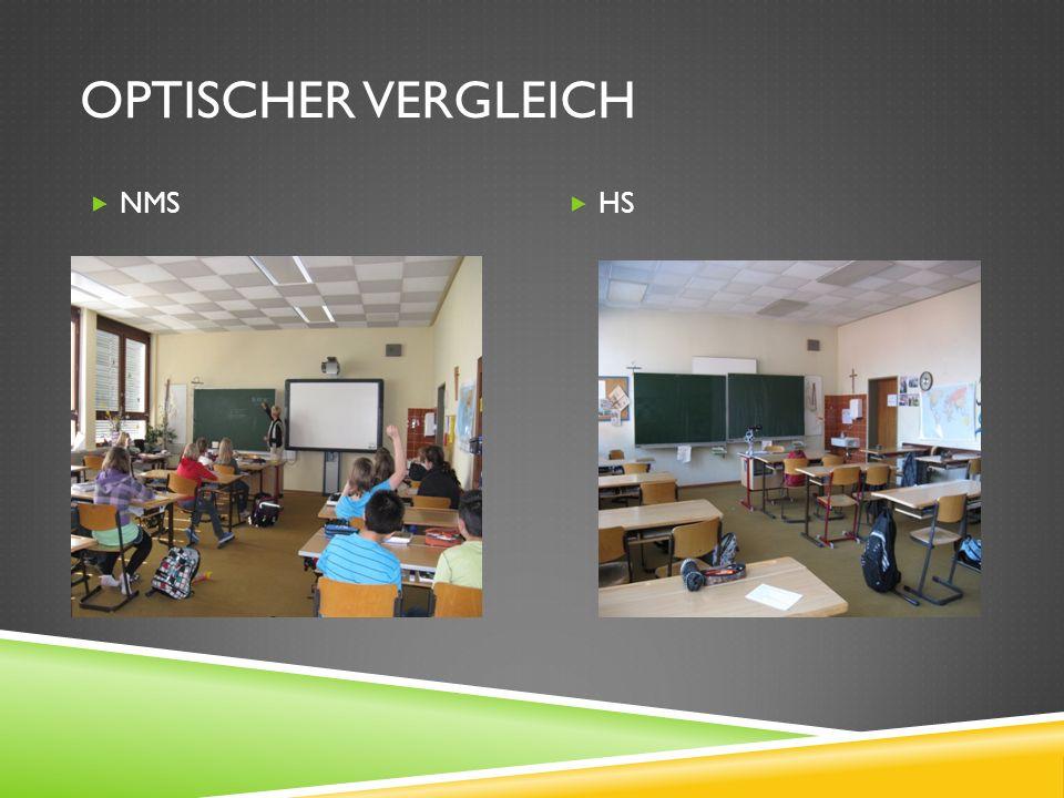 OPTISCHER VERGLEICH  NMS  HS
