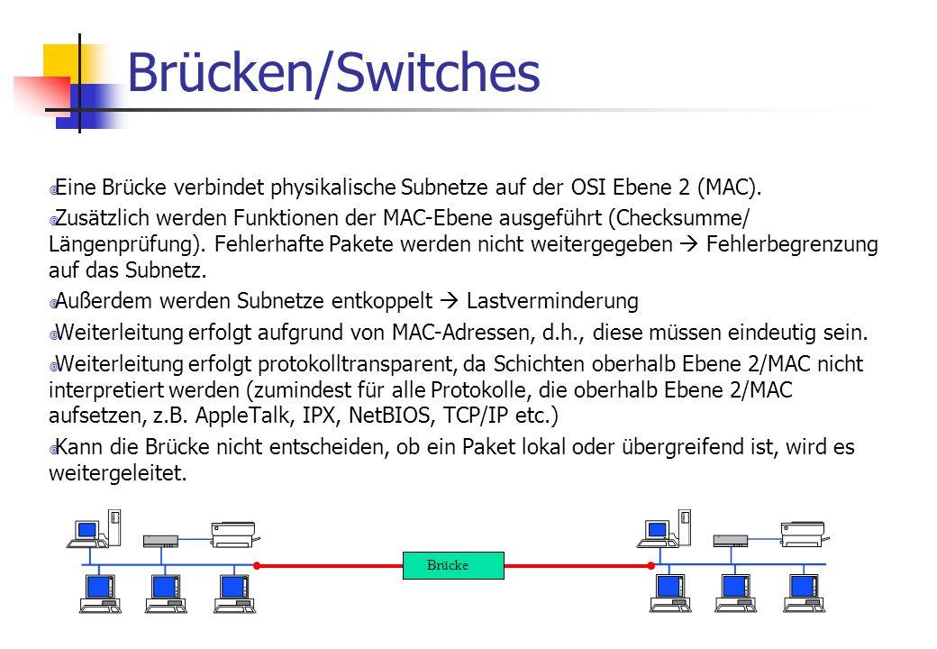 Brücken/Switches ¥ Eine Brücke verbindet physikalische Subnetze auf der OSI Ebene 2 (MAC).
