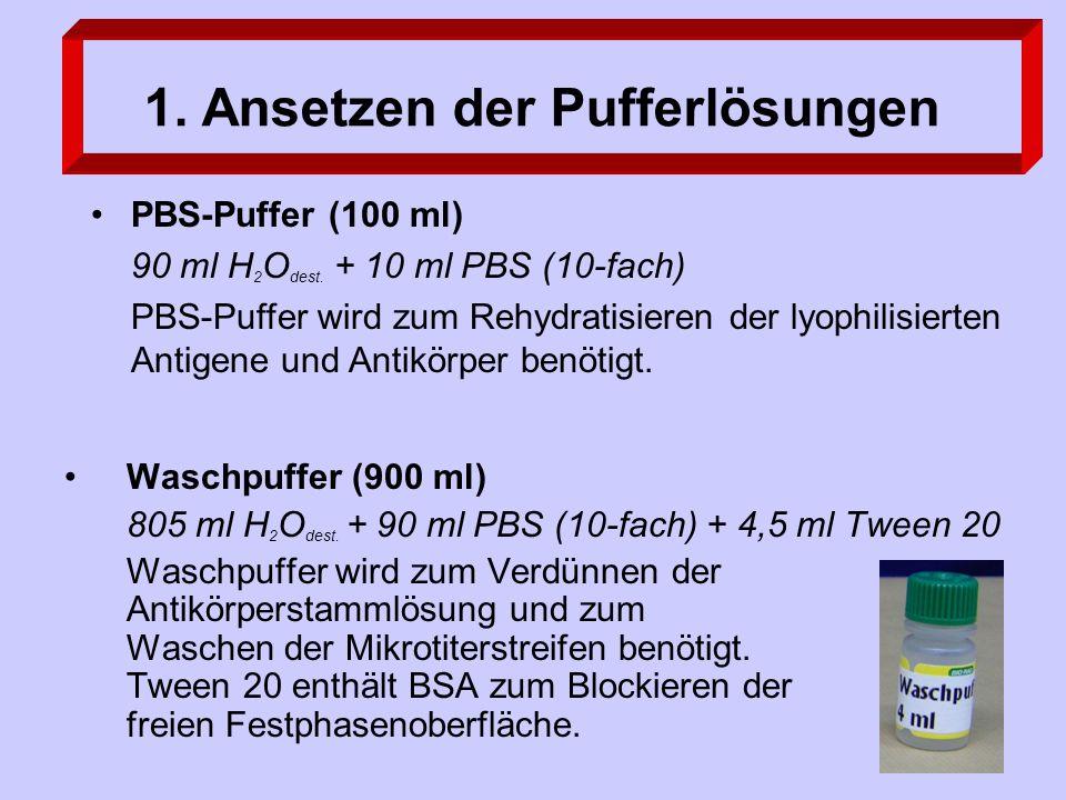 Waschpuffer (900 ml) 805 ml H 2 O dest.