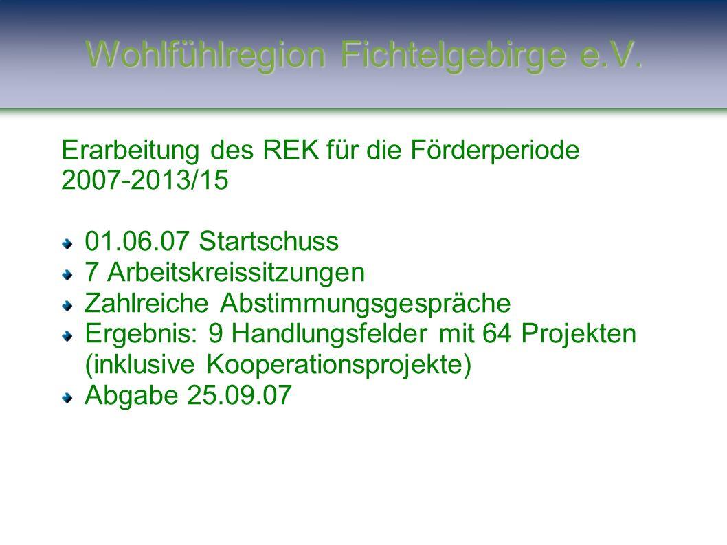 Erarbeitung des REK für die Förderperiode 2007-2013/15 01.06.07 Startschuss 7 Arbeitskreissitzungen Zahlreiche Abstimmungsgespräche Ergebnis: 9 Handlu