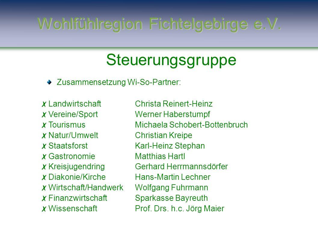 Steuerungsgruppe Zusammensetzung Wi-So-Partner: ✗ Landwirtschaft ✗ Vereine/Sport ✗ Tourismus ✗ Natur/Umwelt ✗ Staatsforst ✗ Gastronomie ✗ Kreisjugendr