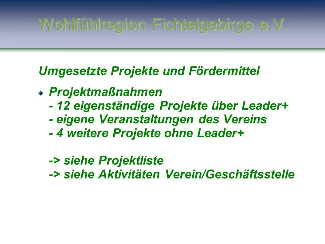 Umgesetzte Projekte und Fördermittel Projektmaßnahmen - 12 eigenständige Projekte über Leader+ - eigene Veranstaltungen des Vereins - 4 weitere Projek