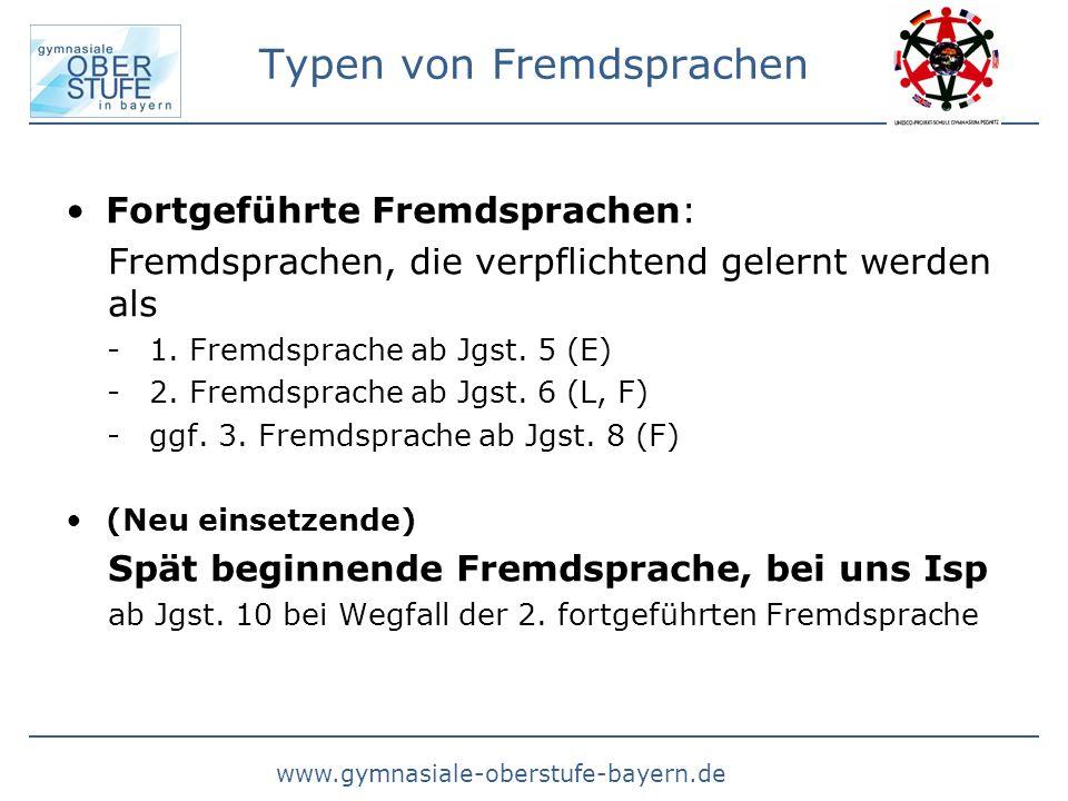 www.gymnasiale-oberstufe-bayern.de Belegungsregeln in der Oberstufe Belegt werden müssen (neben Pflichtfächern wie D, M): –eine Naturwissenschaft: B, C, Ph –eine fortgeführte Fremdsprache –nur in Q11: eine zweite NW oder eine zweite Sprache (diese kann in Q12 wegfallen) Daraus folgt: –Isp ist keine fortgeführte Fremdsprache, in Q11+12 muss aber eine solche belegt werden.