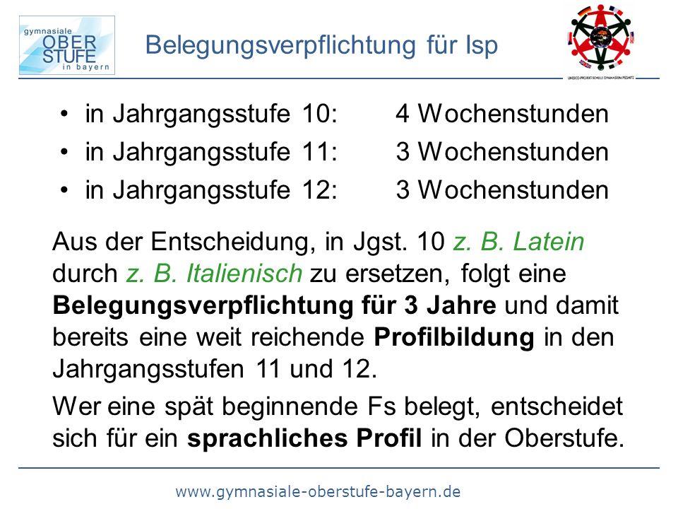 www.gymnasiale-oberstufe-bayern.de Fach bzw.Fächergruppe1112-1/12- 2 (Ges: 66 WoStd bzw.