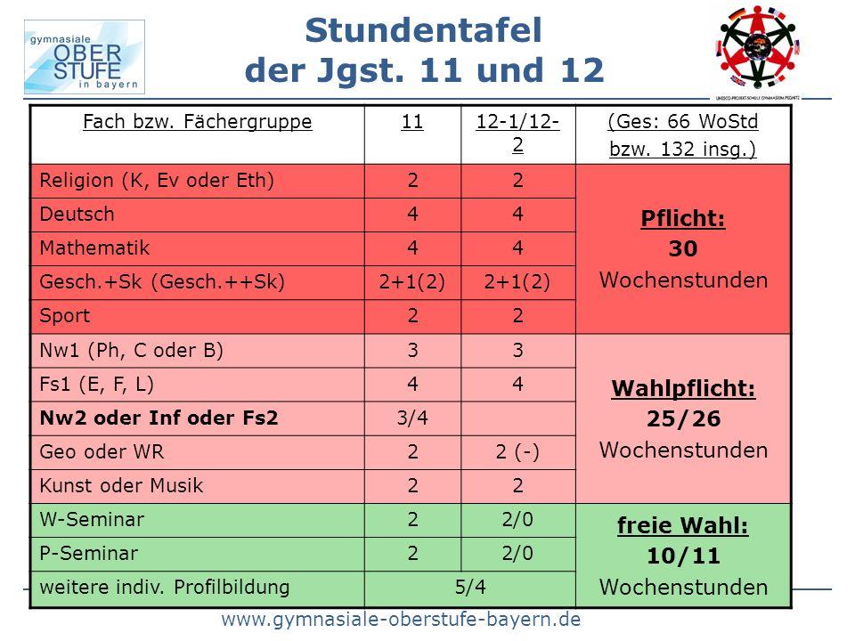 www.gymnasiale-oberstufe-bayern.de Belegungspflicht für alle Schüler/innen in Jgst.